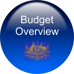 budget-overview-2010